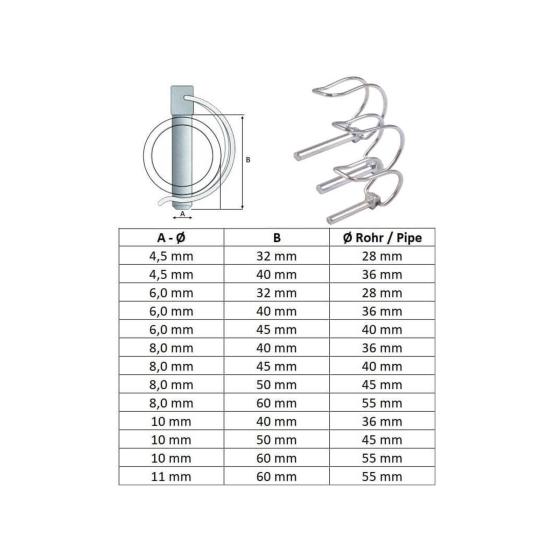 25 Stück Klappsplint Klappstecker Bolzensicherung verzinkt Stahl 4,5 x 32 mm