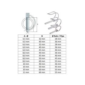 verzinkte Stahl Rohrklappstecker von 4,5 - 11 mm